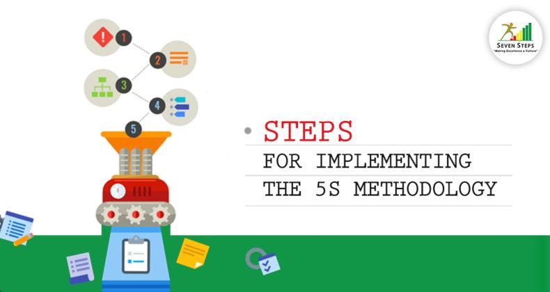 5S Implementation
