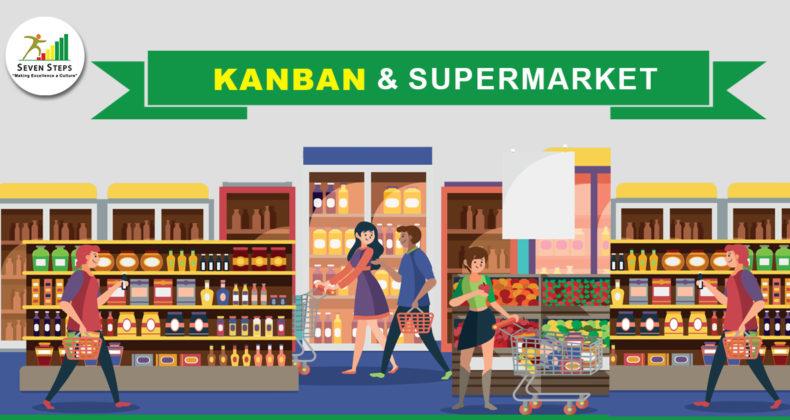 Kanban and supermarket system for Inventory optimisation