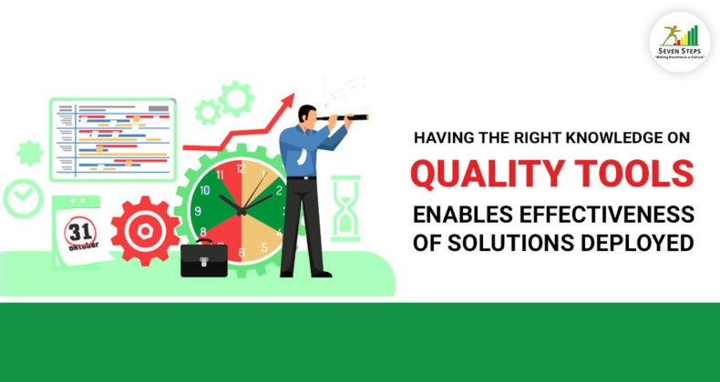 Taguchi Methods of Quality Control