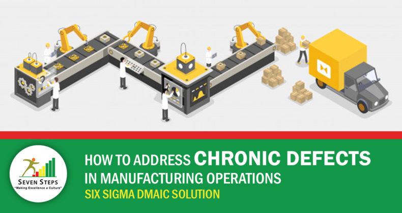 Six Sigma DMAIC- Process Improvement Methodology